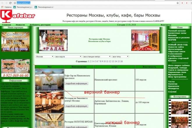 Размещение сквозной ссылки в каталоге ресторанов кафе на 1300 стр-цах 1 - kwork.ru