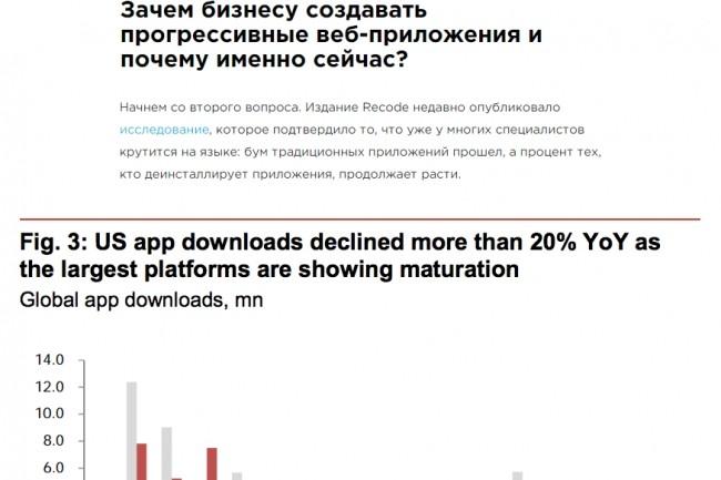 Создам прогрессивное мобильное приложение для сайта 2 - kwork.ru