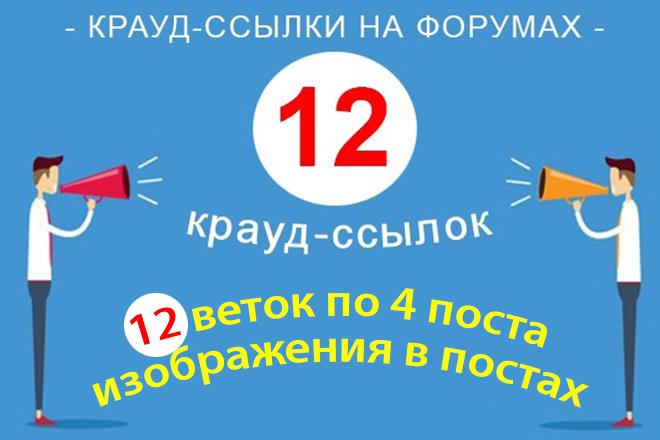 12 крауд-ссылок на форумах в новых темах 1 - kwork.ru