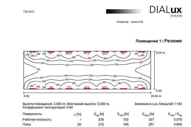 Простой светотехнический расчет в Диалюкс 12 - kwork.ru