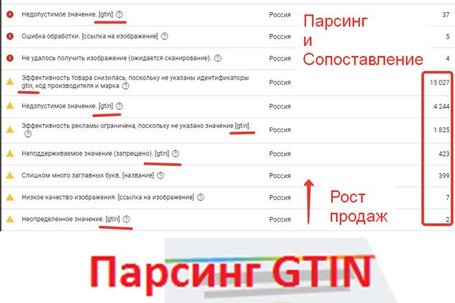Сопоставление GTIN номеров по названиям товаров для Google merchant 1 - kwork.ru