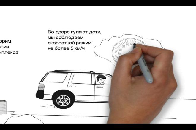 Создание Дудл-видео рисованного мультяшного ролика 5 - kwork.ru