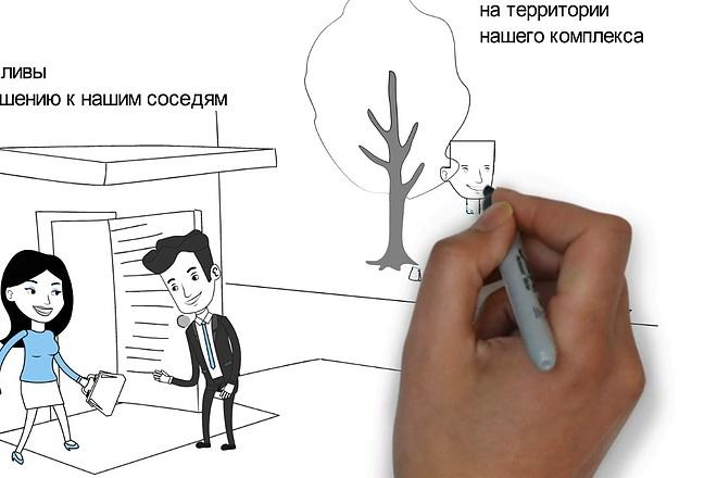 Создание Дудл-видео рисованного мультяшного ролика 2 - kwork.ru