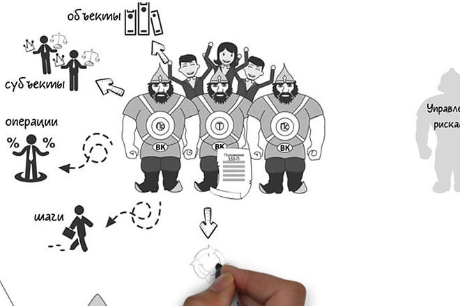 Создание Дудл-видео рисованного мультяшного ролика 3 - kwork.ru