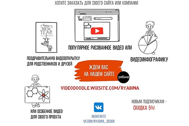 Создание Дудл-видео рисованного мультяшного ролика 4 - kwork.ru
