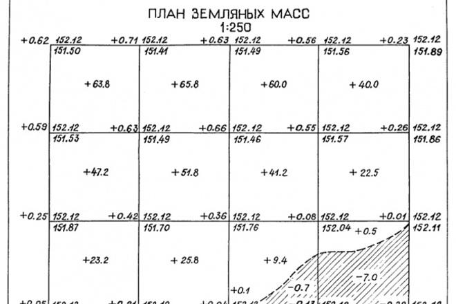 План земляных масс 2 - kwork.ru
