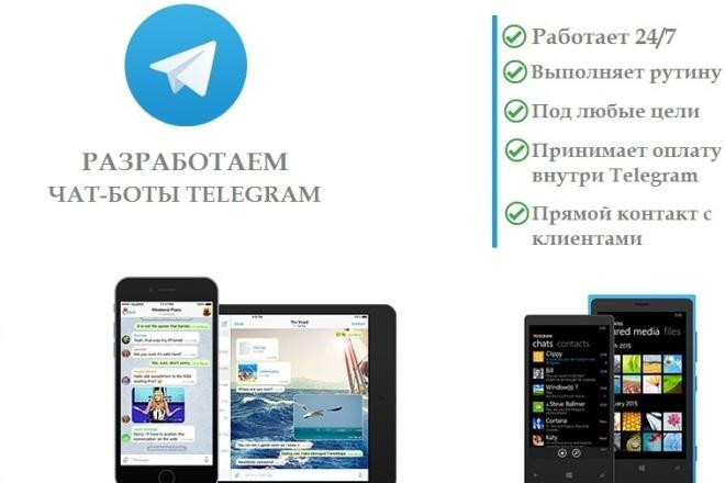 Шаблон бота Telegram фото