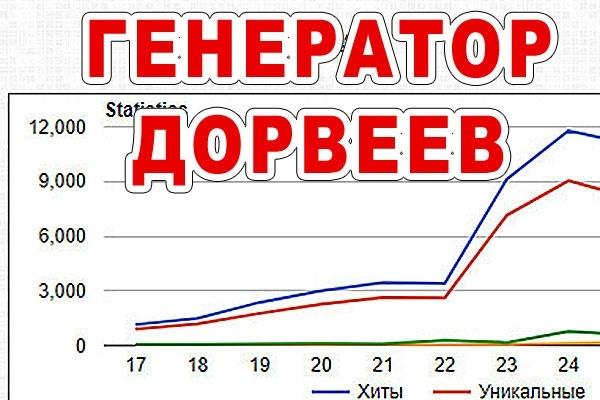 Продам генератор дорвеев - серверный 1 - kwork.ru