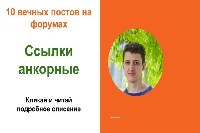 Ссылки анкорные. Размещу вручную форумные ссылки с анкорами на сайт 1 - kwork.ru