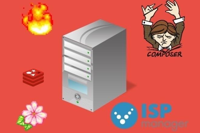 Настройка виртуального сервера VDS VPS. ISPmanager 1 - kwork.ru
