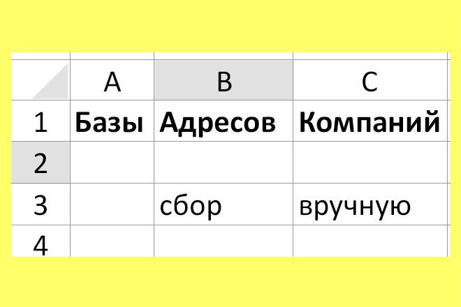 Сбор баз контактов из открытых источников вручную 1 - kwork.ru