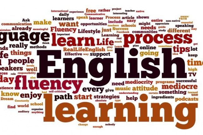 Уроки английского в скайпе 1 - kwork.ru