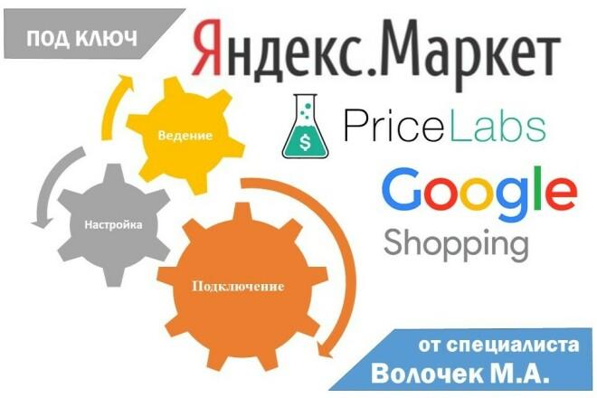 Подключение магазинов к Яндекс Маркету 1 - kwork.ru