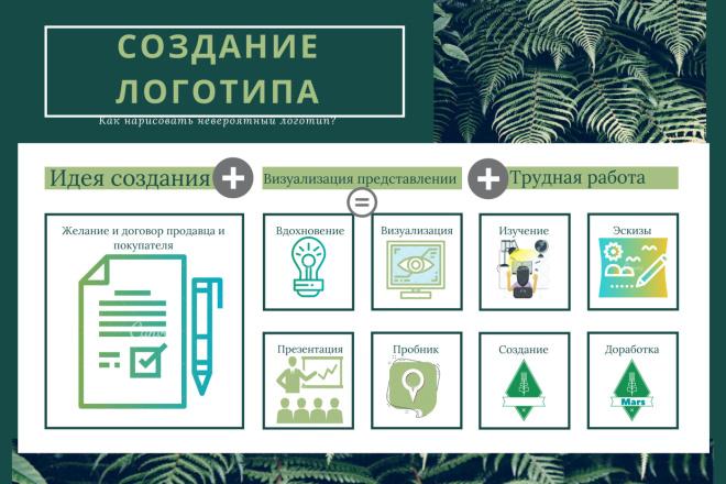Логотип для любого использования, сделаю в 3 вариантах 7 - kwork.ru