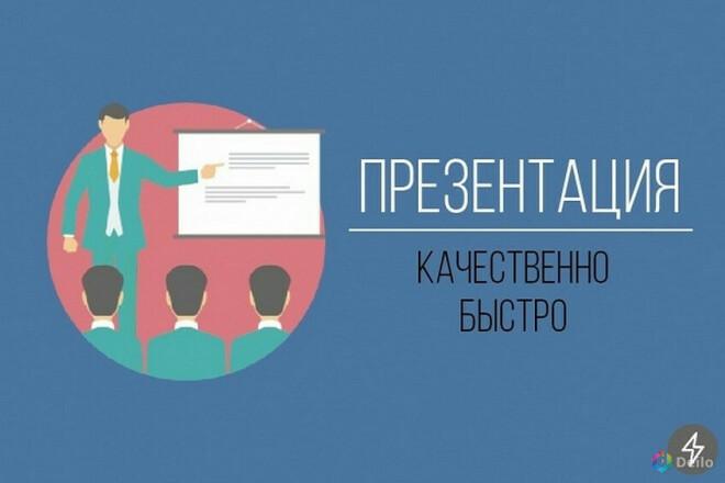 Дизайн презентации в powerpoint. Оформление бизнес-презентаций 4 - kwork.ru