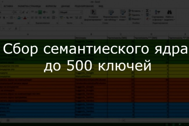 Сбор и кластеризация семантического ядра 500 ключей 1 - kwork.ru