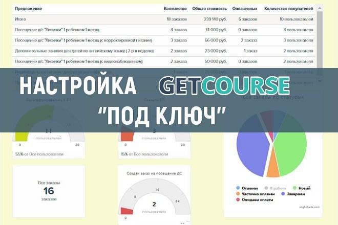 Консультация по Getcourse 1 - kwork.ru