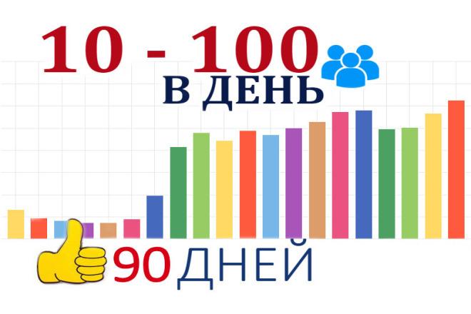 10-100 качественных посещений в день на выбор в течение 90 дней 1 - kwork.ru
