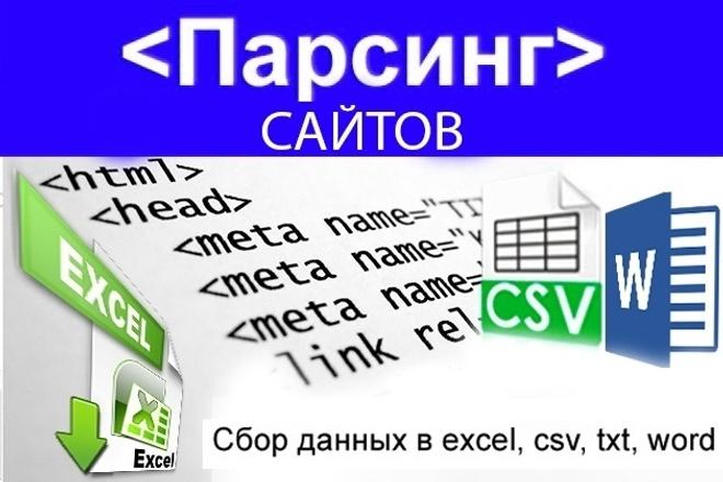 Напишу парсер для различных сайтов 1 - kwork.ru