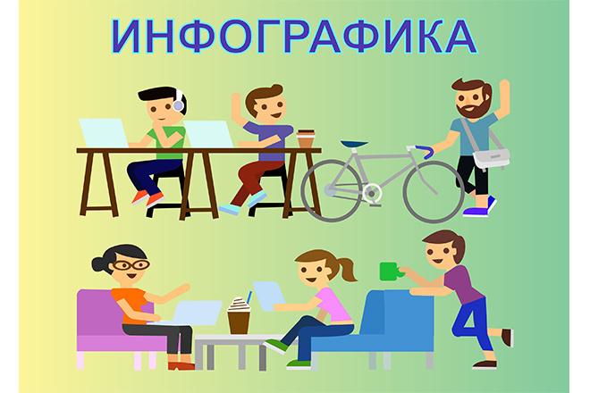 Нарисую Инфографику 9 - kwork.ru