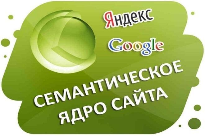 Соберу полное семантическое ядро 1 - kwork.ru