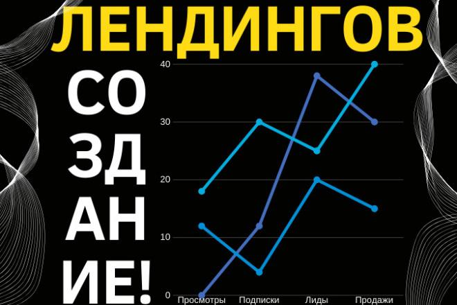 Создание адаптивного сайта на тильде - Landing Page Tilda 4 - kwork.ru