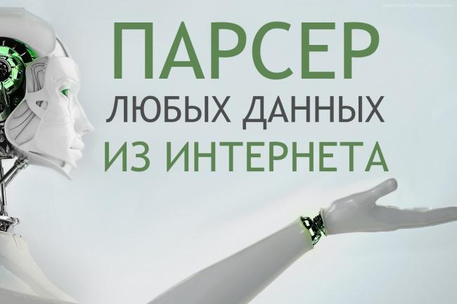 Напишу парсер для ваших задач 1 - kwork.ru