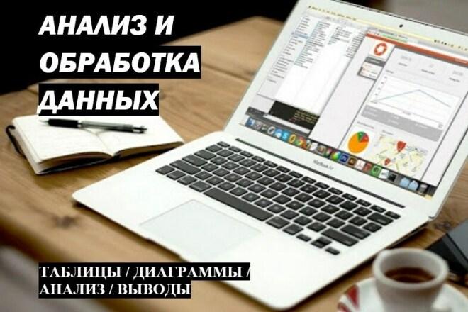 Анализ и обработка данных. Составление отчетов 1 - kwork.ru