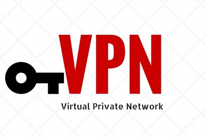 Настройка VPN сервера - OpenVPN, PPTP, IPSec 1 - kwork.ru