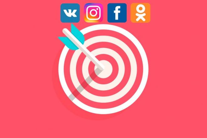 Настройка и ведение таргетированной рекламы в Facebook 1 - kwork.ru