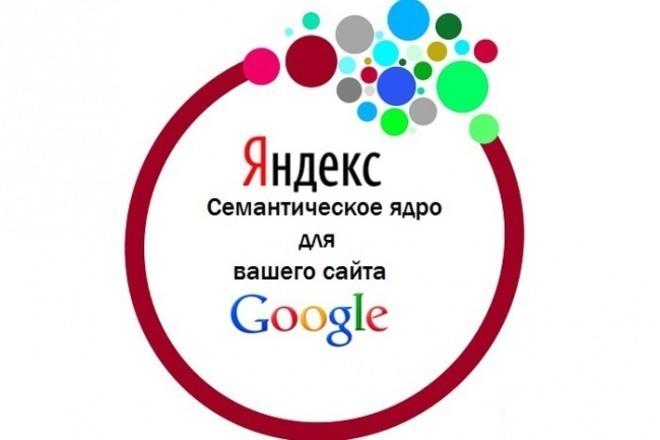 Сбор семантического ядра для контекстной рекламы 1 - kwork.ru