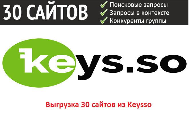 Выгрузка запросов конкурентов через Keys. so 1 - kwork.ru