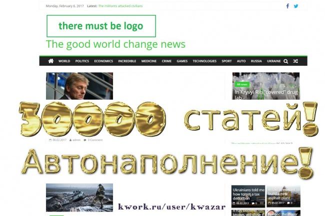 Сайт СМИ english, 30000 контента, автонаполнение, под adsense, граббер 1 - kwork.ru