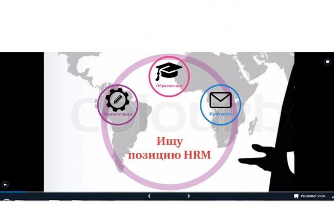 Сделаю презентацию Prezi 4 - kwork.ru