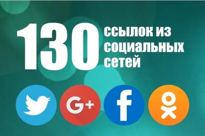 130 ссылок из соц. сетей на ваш сайт 1 - kwork.ru