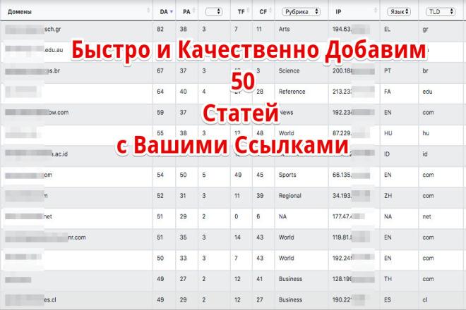 50 Качественных Статейных Вечных Ссылок на Ваш Сайт 1 - kwork.ru