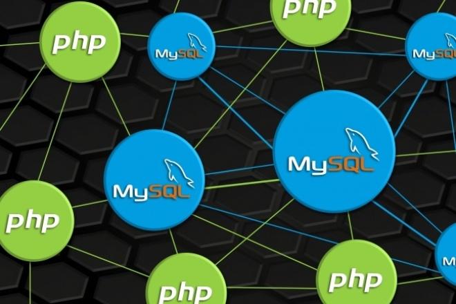 Оптимизирую долгий запрос MySql 1 - kwork.ru