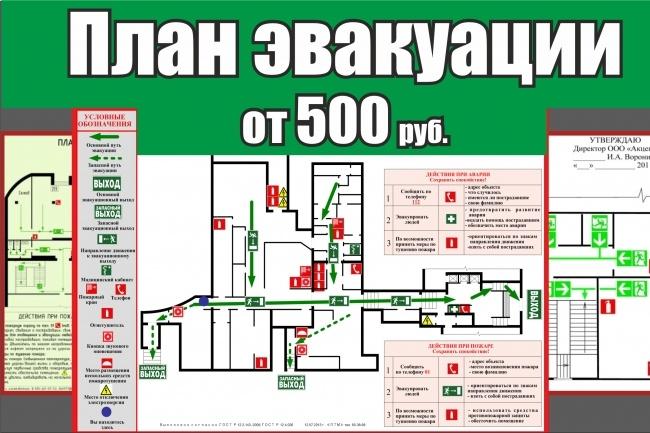 Сделаю план эвакуации в соответствии с гост 12. 2. 143. 2009 2 - kwork.ru