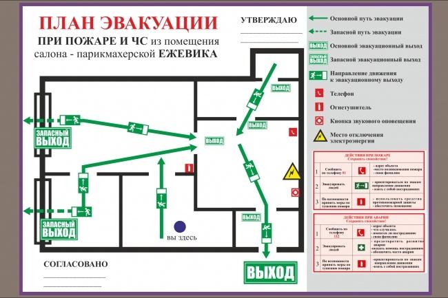 Сделаю план эвакуации в соответствии с гост 12. 2. 143. 2009 1 - kwork.ru