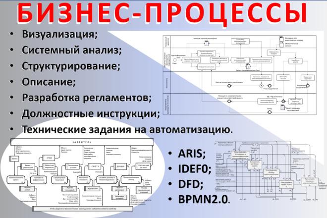 Опишу бизнес-процессы 1 - kwork.ru