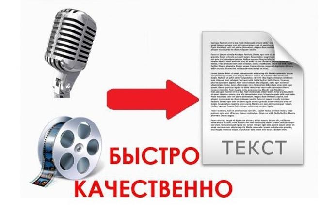 Перевод аудио и видео в текст, напишу текст со скана или фото 1 - kwork.ru