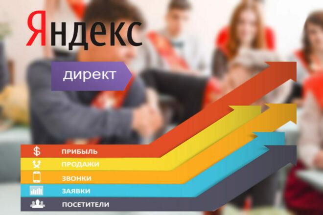 Яндекс Директ 1 - kwork.ru