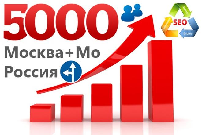 5 000 качественных посетителей с поиска. Москва+Мо или Россия 1 - kwork.ru