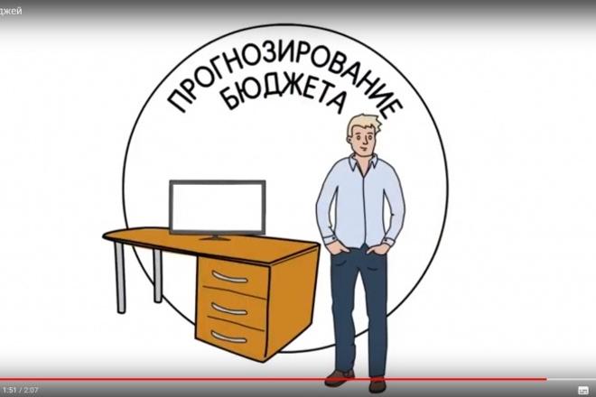 Дудл видео по готовому сценарию 1 - kwork.ru