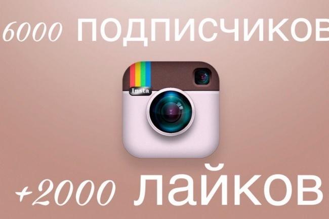 Раскрутка Инстаграм аккаунта 1 - kwork.ru