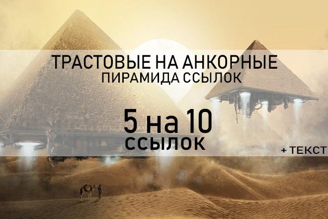 10 трастовых ссылок на 5 анкорных ссылок специальное предложение 1 - kwork.ru