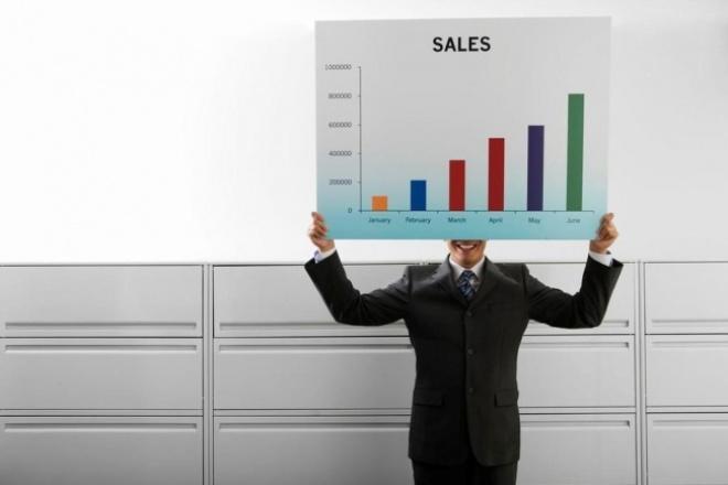 Обучение продаж 1 - kwork.ru