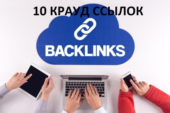 Качественные крауд ссылки с форумов Украины 1 - kwork.ru