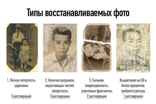 Восстановление старых фотографий 2 - kwork.ru