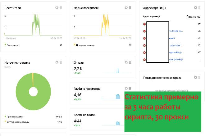 Качественный бот трафик для сайта 1 - kwork.ru